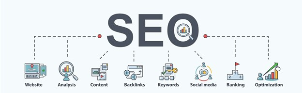 Graphic showing different categories for search engine optimization